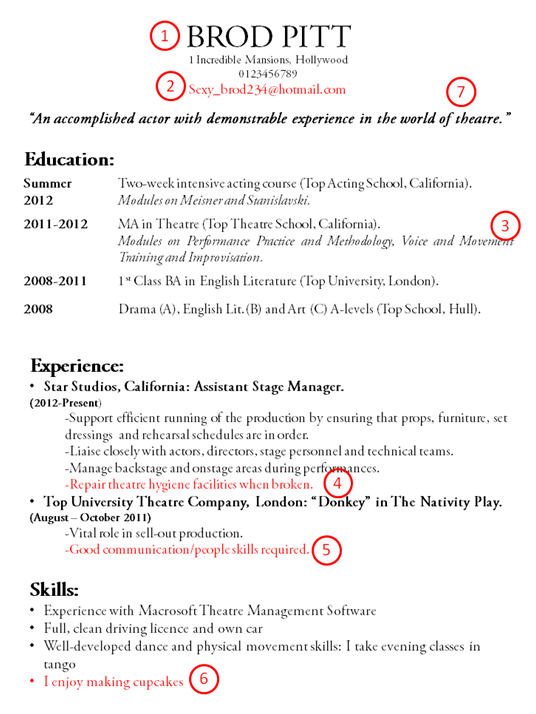 I want to make a resume